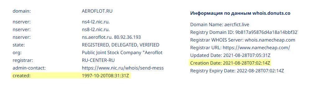 Поддельные сайты долго не живут. Сайт aercfict.live проработал всего три дня, сайт aeroflot.com — 24года