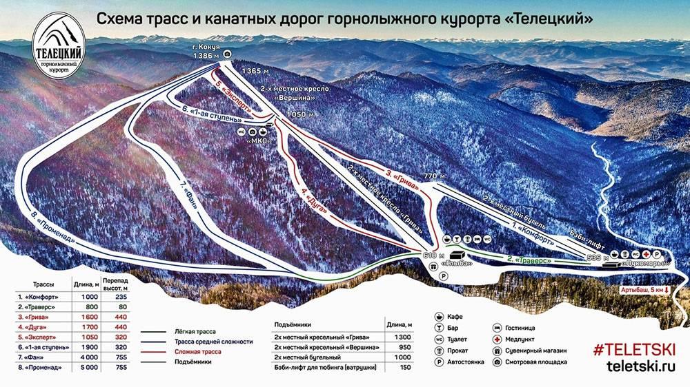 Схема трасс горнолыжного курорта «Телецкий». Источник: teletski.ru