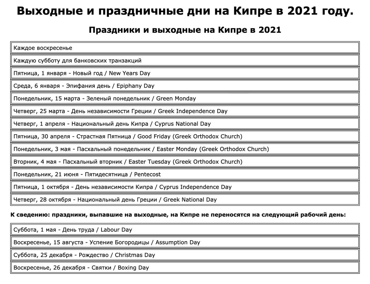 Государственные праздники Кипра в 2021году. Источник: prokipr.ru