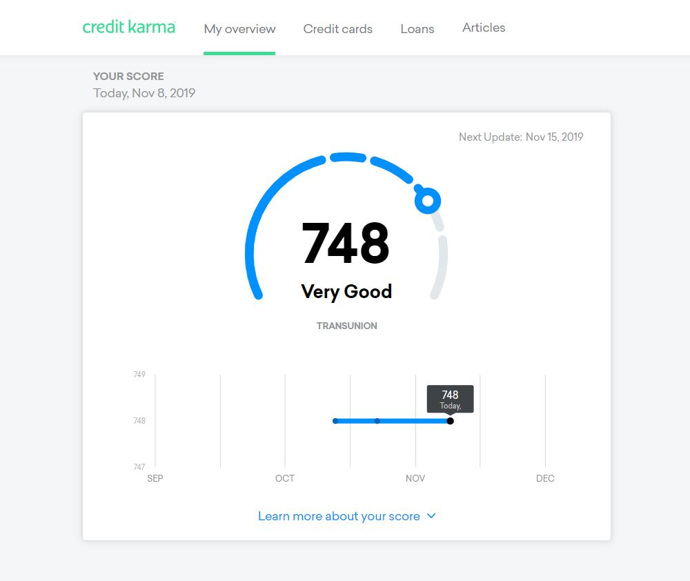 Мой кредитный рейтинг на «Кредит-карме». Рейтинги могут немного различаться, потому что компании используют разные алгоритмы вычисления