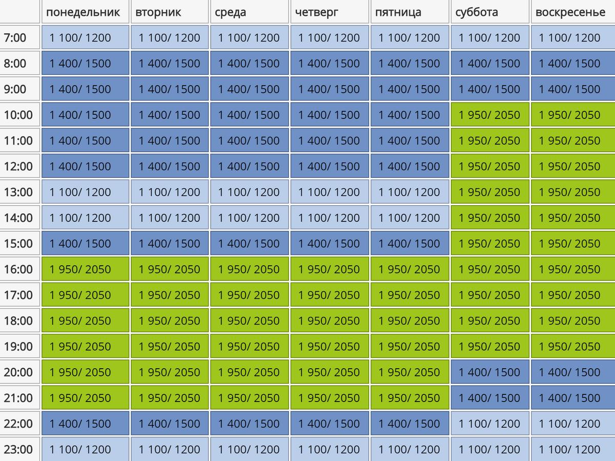 Аренда кортов «Мейджор» на «Нагорной» дешевле всего утром в будни, в обед и после 11 вечера — 1100<span class=ruble>Р</span> в час. А в будни вечером и в выходные днем — самая дорогая, 2050<span class=ruble>Р</span> в час