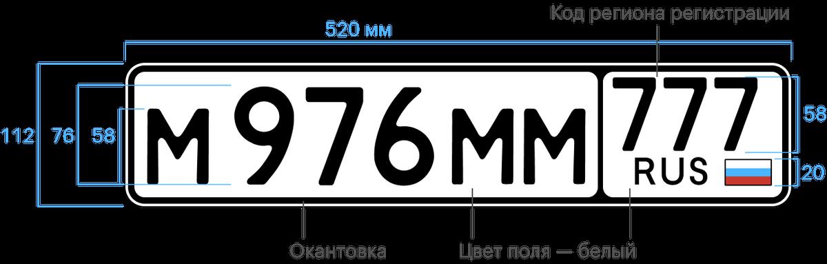Знак типа 1 устанавливают на большинстве автомобилей