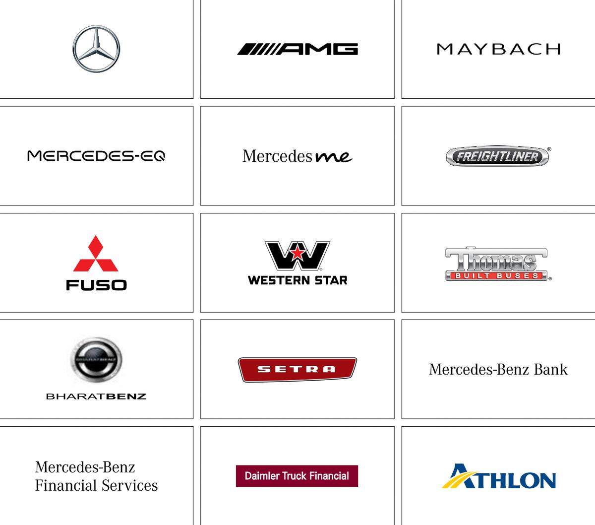 Логотипы брендов компании. Источник: годовой отчет компании, стр.4