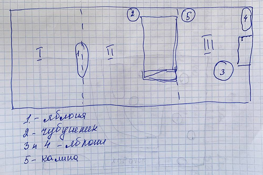 Землю на участке можно условно разделить на три части: две перед домом и одна за ним