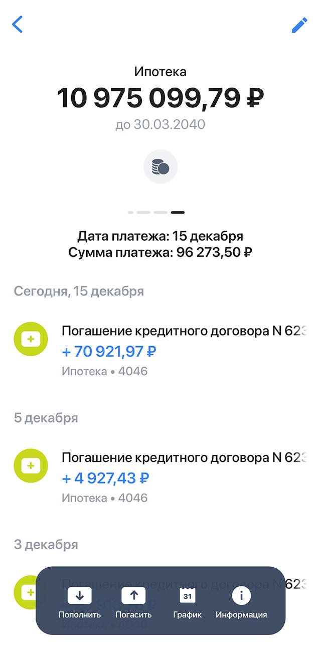 Осталось много, но было еще больше: в январе ровно 12млн рублей