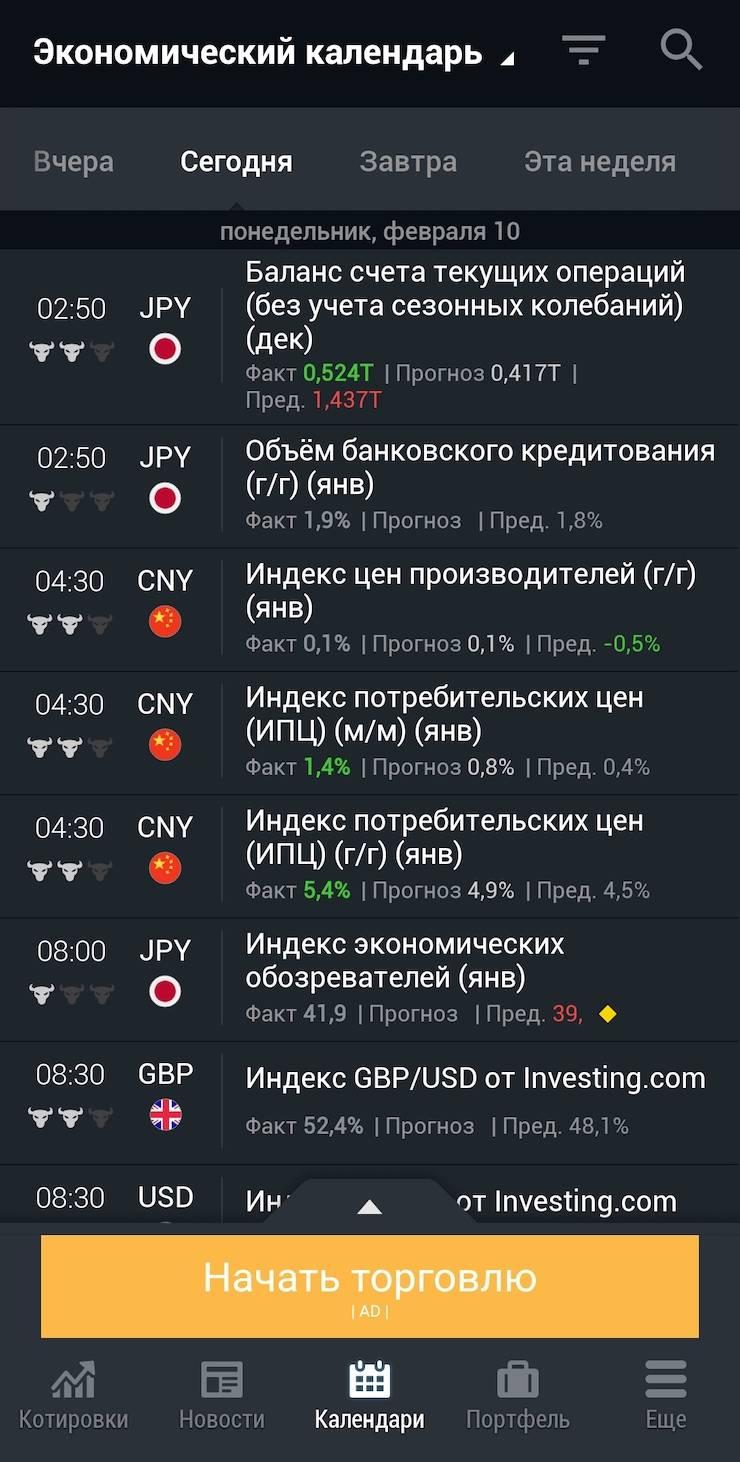Экономический календарь в мобильном приложении «Инвестинг-ком». Чем больше закрашенных бычков слева, тем важнее новость