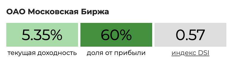 Параметр DSI — 0,57, дивиденды нестабильные. Payout — 60%. Данные с сайта «Доход-ру»
