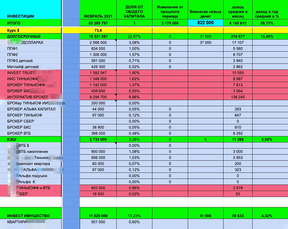 Наша таблица с бюджетом