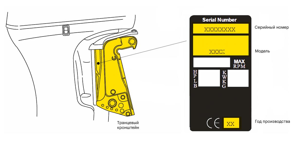 Номер на двигателе «Меркурий 250 Оптимакс». Расположение номера указано в инструкции к мотору