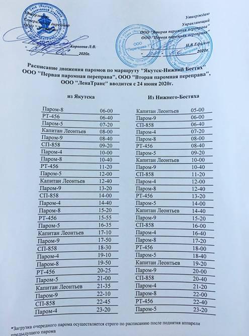 В таком виде публикуют расписание паромов на сайте правительства республики. Источник: sakha.gov.ru