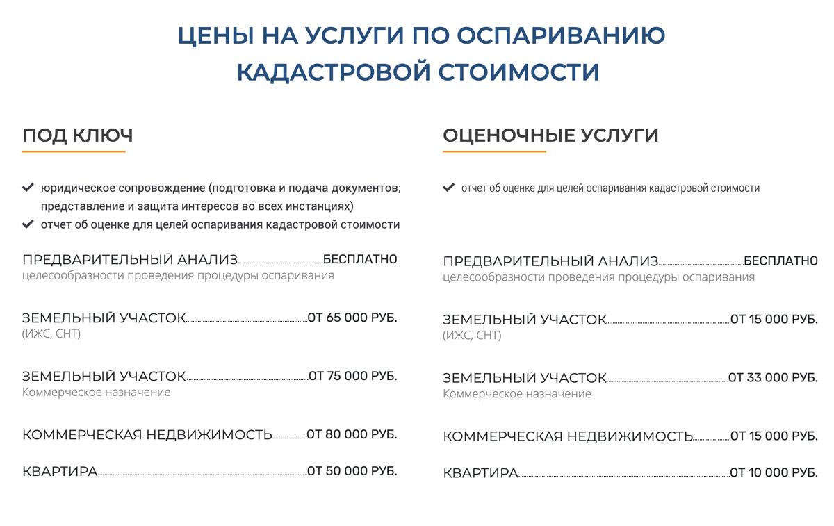 Оценочная фирма в Москве предлагает разную стоимость отчета в зависимости от объекта и его площади