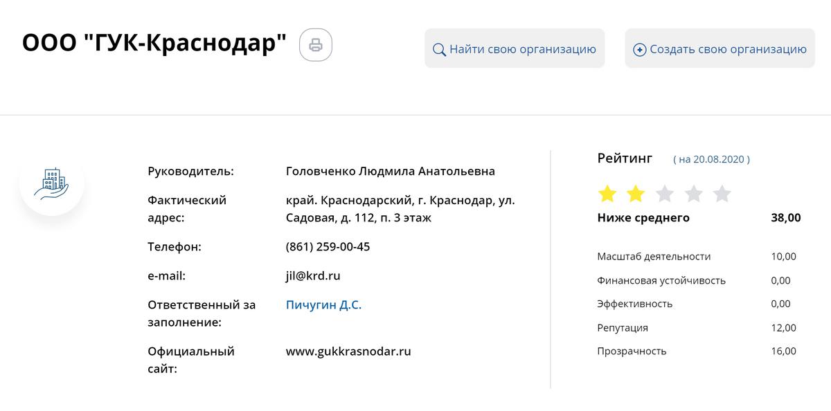 Если нажмете на название УК, увидите полную информацию оней. Тутже можно посмотреть рейтинг компании икакие еще дома она обслуживает