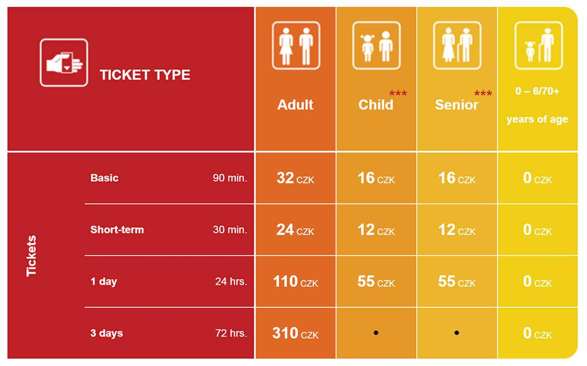 Тарифы для разовых билетов