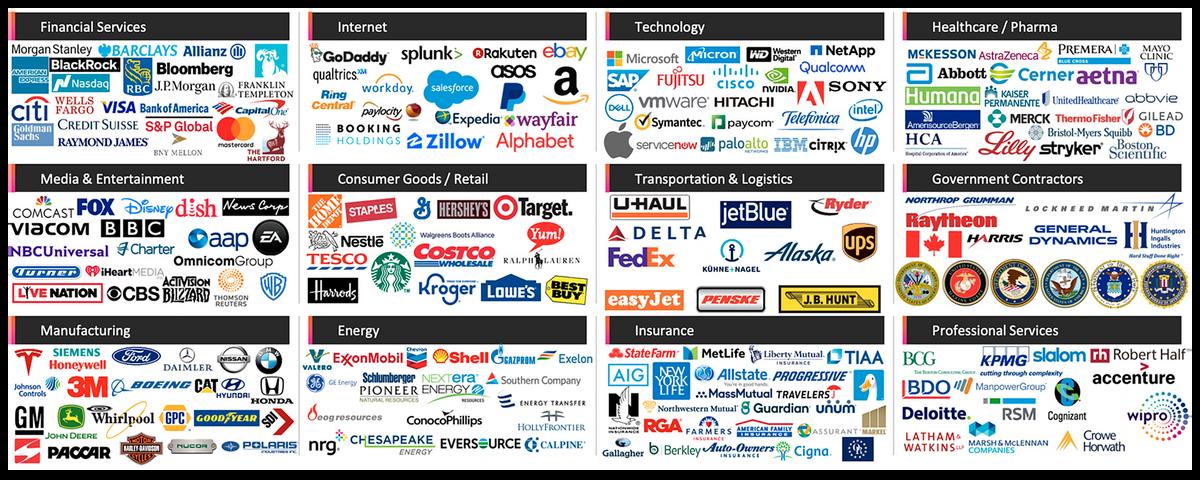 Клиенты компании, сгруппированные по следующим отраслям: финансовые услуги, интернет, технологии, здравоохранение и фармацевтика, медиа и развлечения, потребительские товары и розница, транспорт и логистика, правительственные подрядчики, производство, энергетика, страхование, профессиональные услуги. Источник: презентация компании, слайд 12