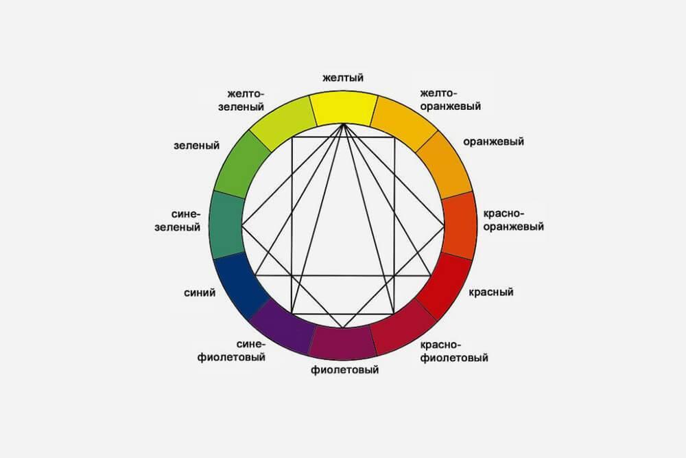 Есть несколько способов найти сочетающиеся цвета: например, взять цвета на противоположных сторонах круга, илина углах равнобедренного треугольника