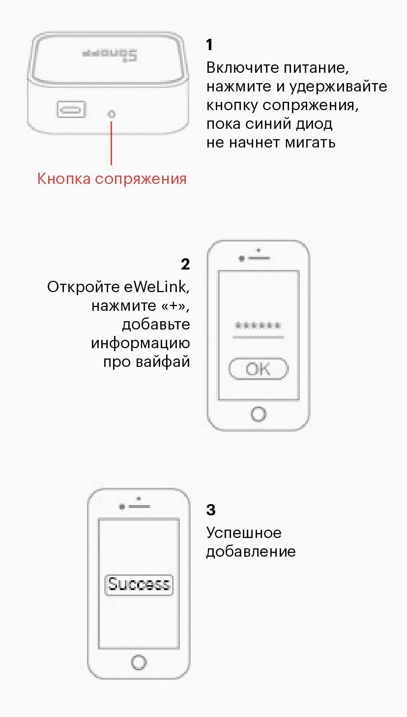Инструкция по добавлению Sonoff bridge в приложении eWeLink. У меня проблем не возникло