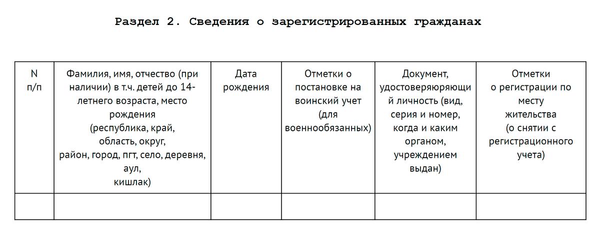 Так выглядели данные о зарегистрированных гражданах в домовой книге с2012 по2018год