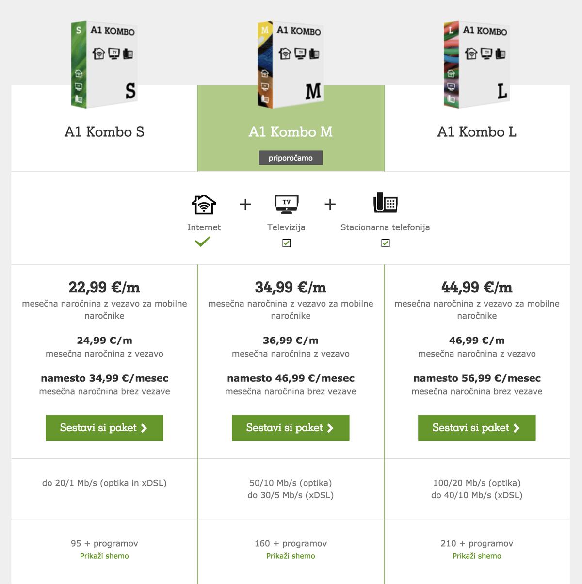 Тарифы оператора A1 на пакеты интернет + ТВ + стационарный телефон. Цены на июль 2018года