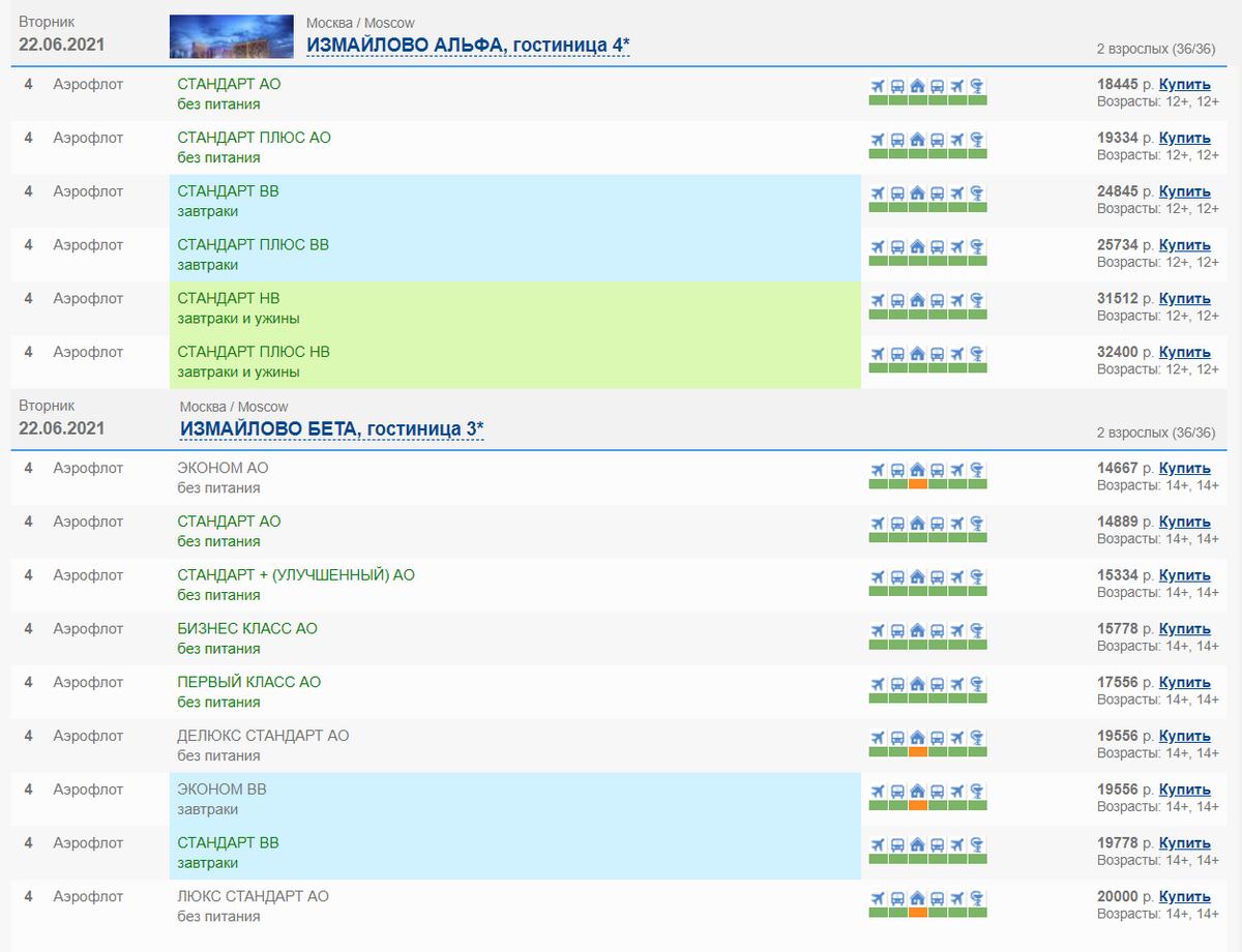 Поездка из Екатеринбурга на&nbsp;4&nbsp;ночи, с&nbsp;22 по&nbsp;26&nbsp;июня, для&nbsp;двоих будет стоить от&nbsp; 14 667<span class=ruble>Р</span>. В&nbsp;тур включен перелет, проживание в&nbsp;гостинице, трансферы, страховка. С завтраками стоимость вырастет до 19 556<span class=ruble>Р</span>
