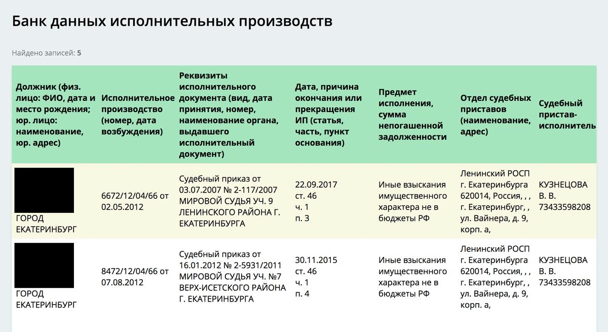 Информация о должнике на сайте судебных приставов