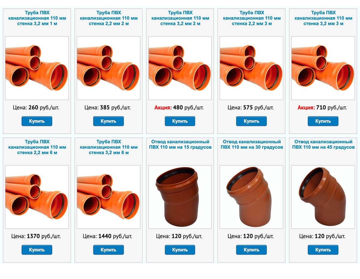 Рыжая ПВХ-труба диаметром 110мм и различные элементы длянее. Источник: «СДС»