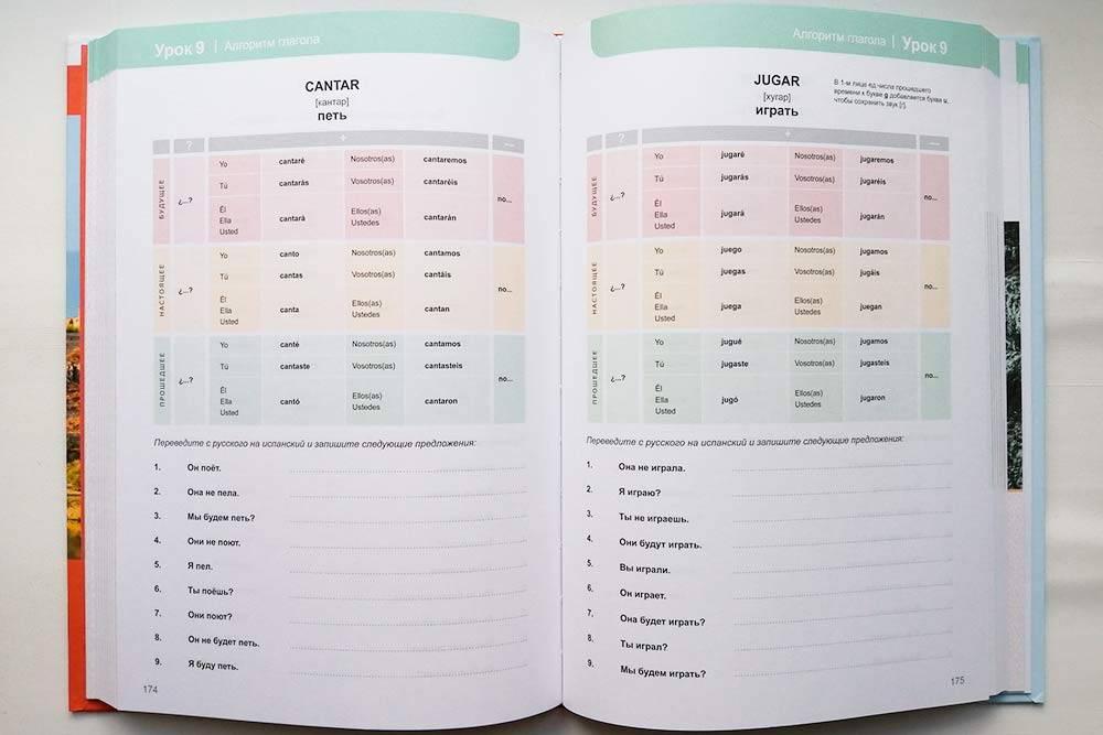 С учебником удобно отрабатывать спряжения глаголов. Сначала я смотрю, как они меняются в трех временах, а потом проговариваю примеры внизу. Обычно я стараюсь дополнять их другими словами и составлять распространенные предложения