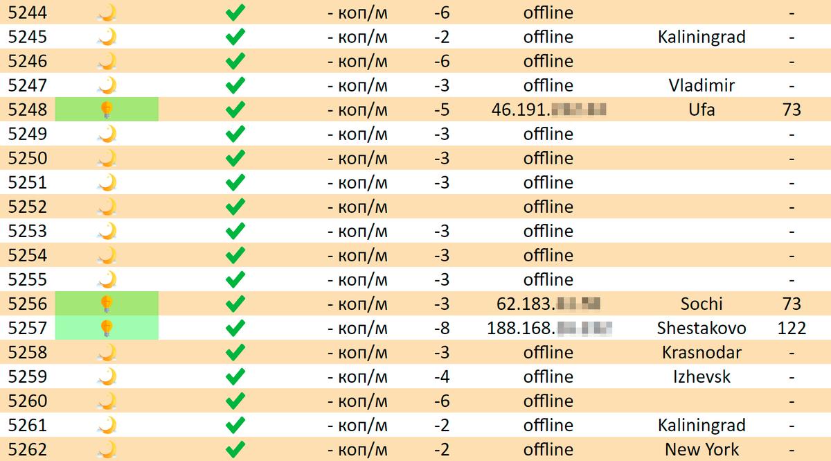 На скриншоте — список компьютеров, к которым мошенник смог получить доступ. Он не закрыл паролем панель управления на своем сайте, и мы смогли подглядеть