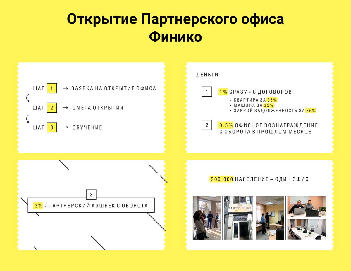 «Финико» предлагает открывать офисы всем желающим. Партнеру обещают обучение, атакже кэшбэк и вознаграждение, зависящее отоборота офиса