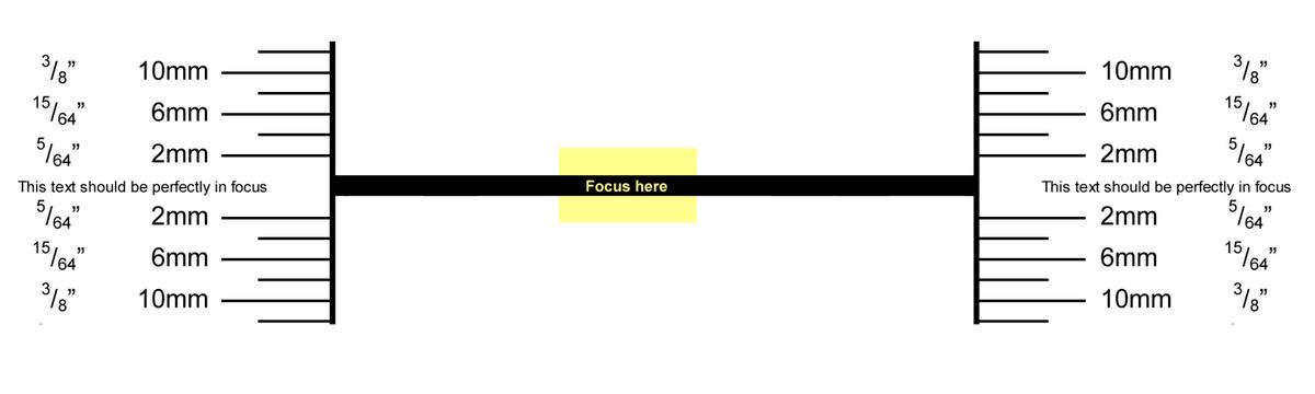 Фраза Focus here должна быть резкой. Источник: Prophotos
