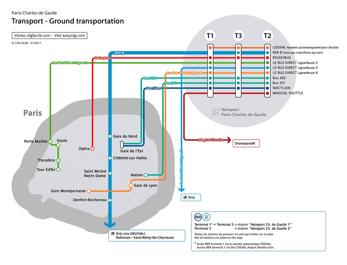 Схема автобусных маршрутов от Шарль-де-Голля до Парижа. Все автобусы отходят от терминала 2. Некоторые останавливаются в терминалах 1 и 3. Источник: сайт аэропорта Шарль-де-Голль