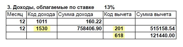 Так выглядят два кода вычета к одному коду дохода в справке 2-НДФЛ: расходы по операциям с ценными бумагами и вычет от реализации ценных бумаг старше трех лет