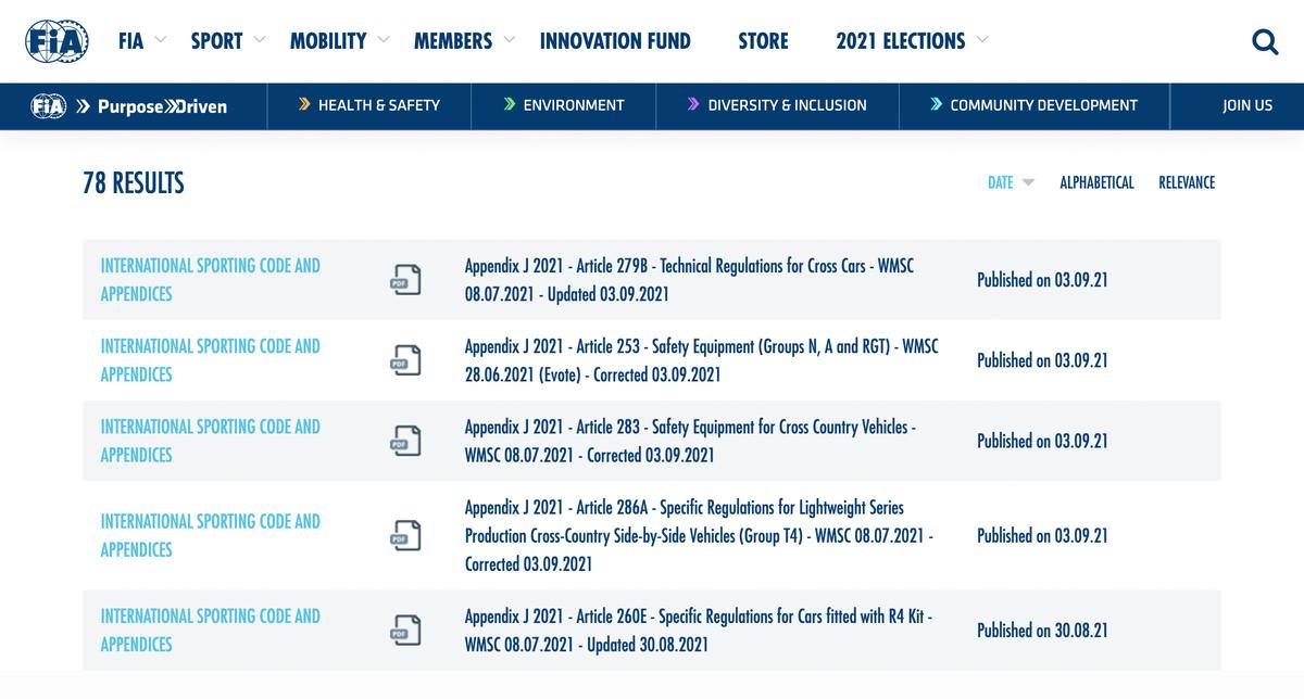 В приложении J настолько много требований, что в результатах поиска по сайту FIA 78 разных документов