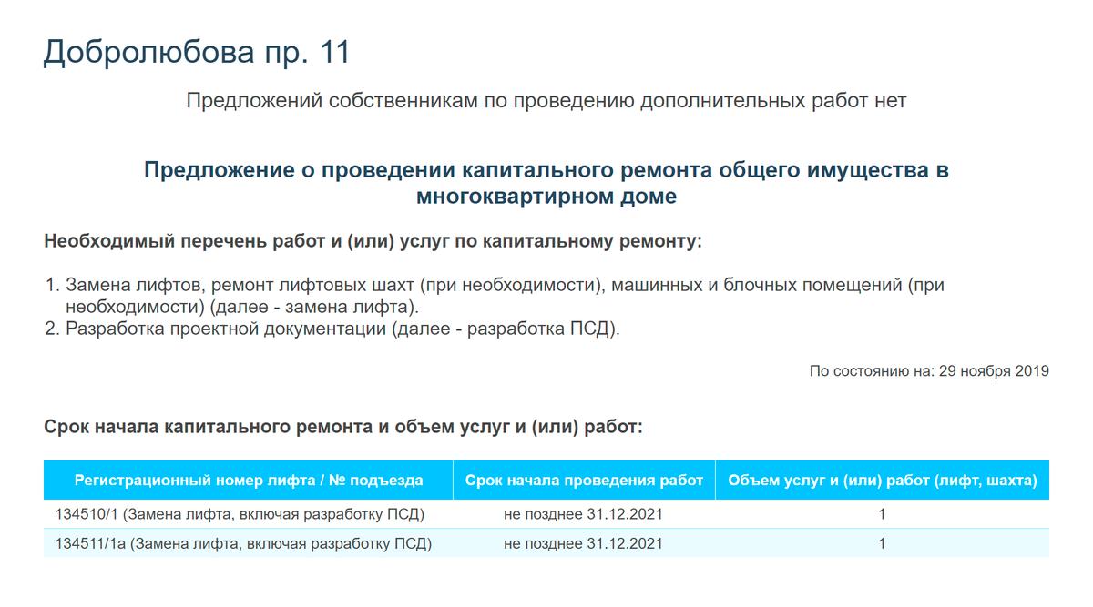 На портале предложений о проведении капремонта всегда есть список работ, которые ФКР предлагает собственникам