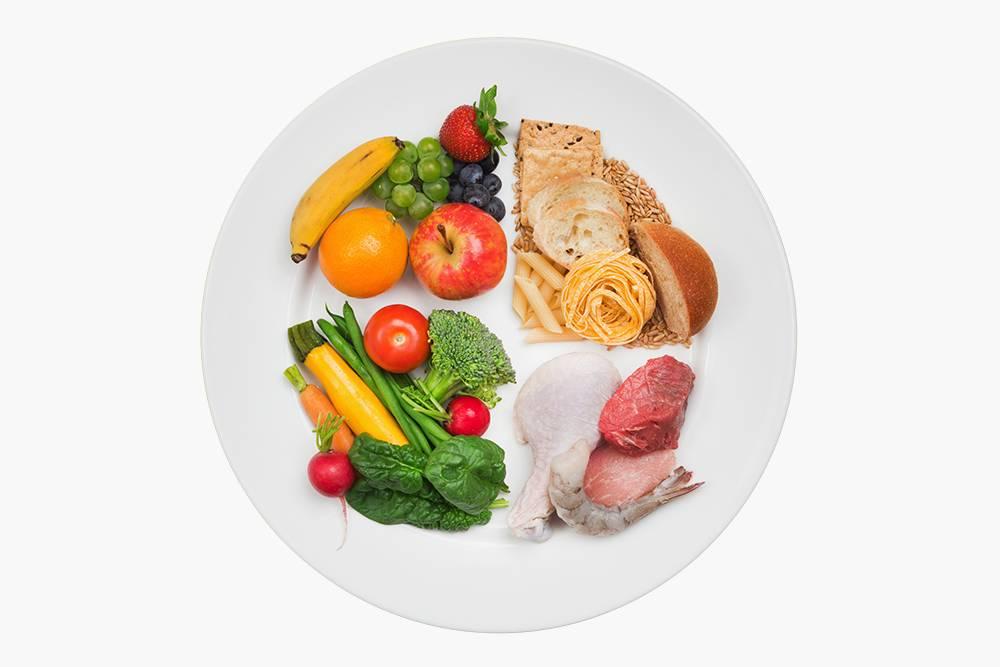 Примерно таким должно быть распределение основных категорий продуктов в питании. Источник:designersachin/ Shutterstock