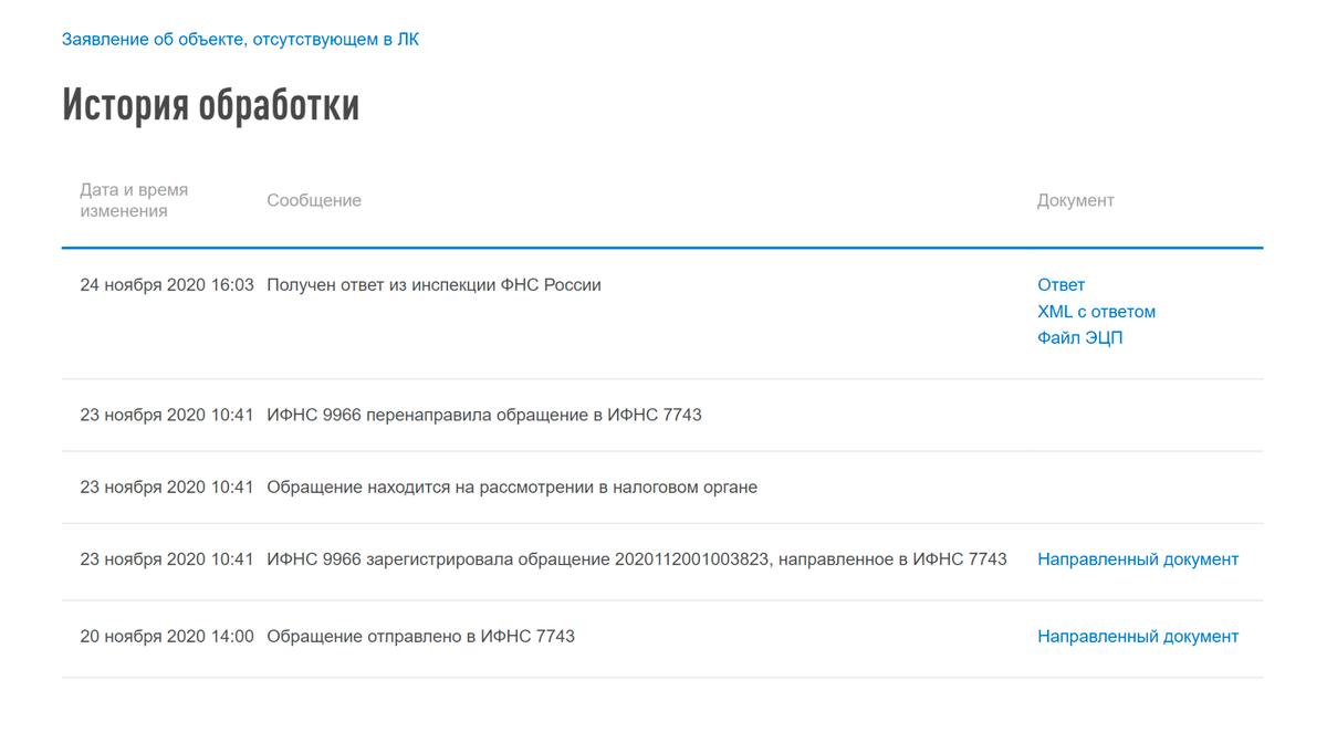 Мы направили обращение в московскую ИФНС 20 ноября 2020года, а ответ получили уже 23 ноября
