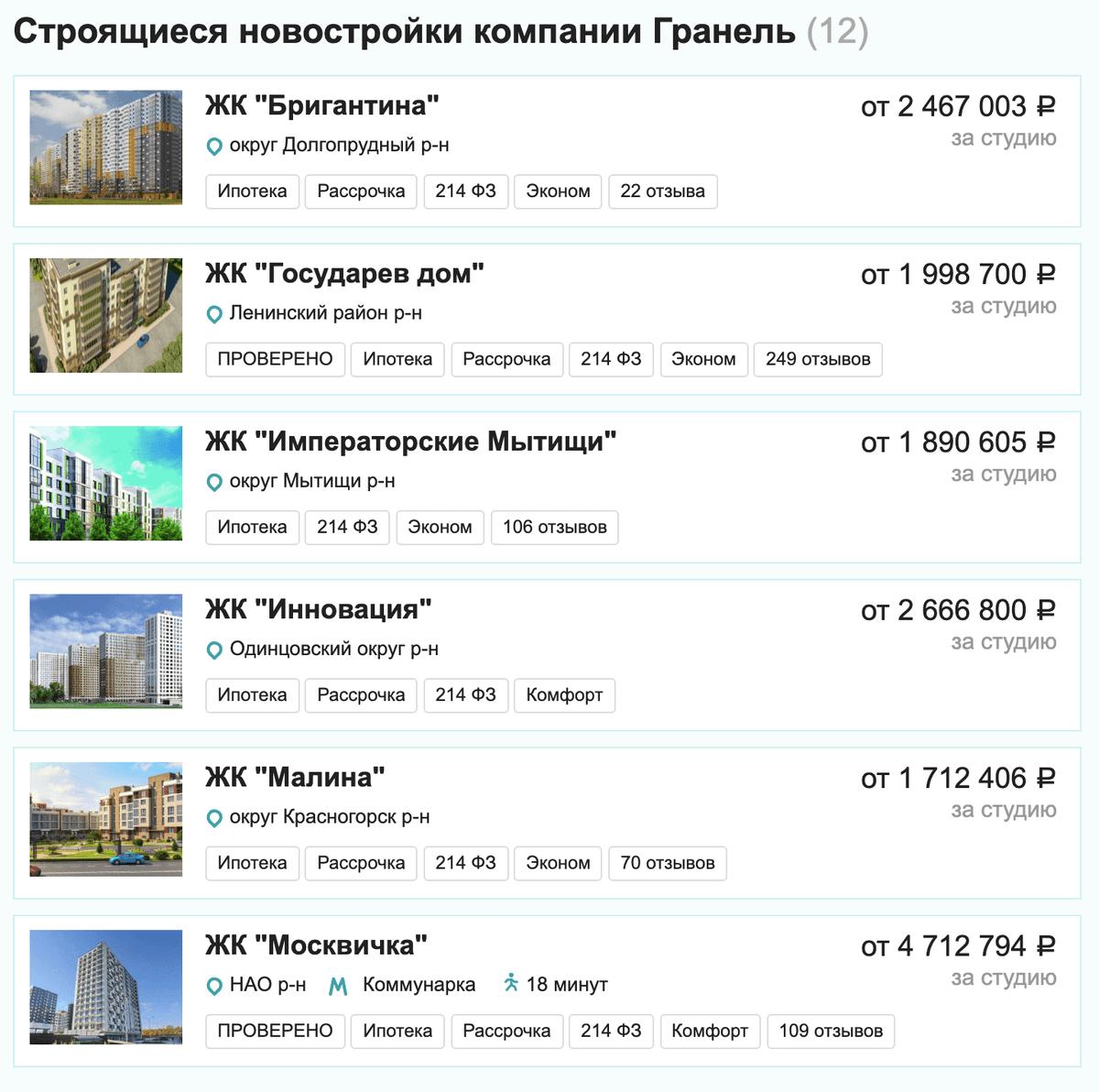 Застройщик строит в основном в Московской области. И не только свои объекты — еще достраивает за другими. Например, ЖК «Малина»: застройщик решил достроить проблемный объект и взял на себя дополнительный риск и обязательства