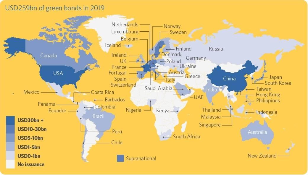 Мировая статистика выпусков зеленых облигаций за2019год. УРоссии минимальные объемы выпусков наравне сНигерией. Источник: climatebonds.com