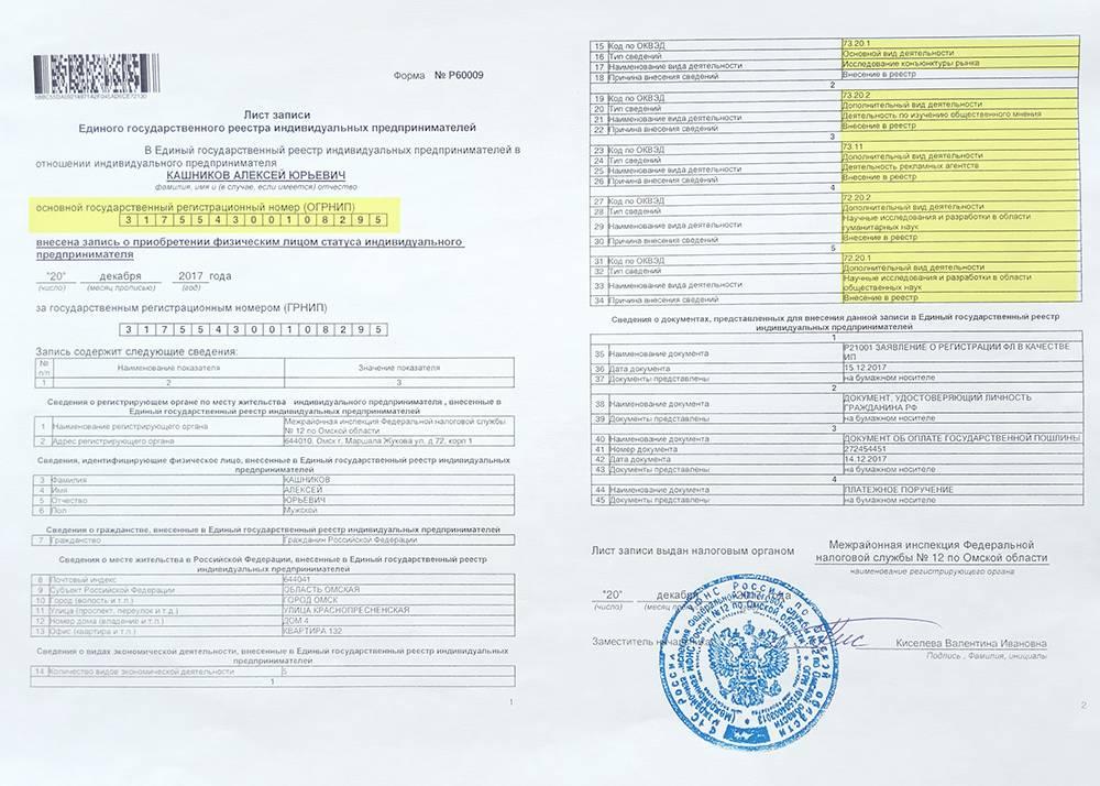 Лист записи ЕГРИП. Здесь указаны сведения о предпринимателе, которые содержатся в реестре: ОГРН, основной ОКВЭД, дополнительные ОКВЭДы