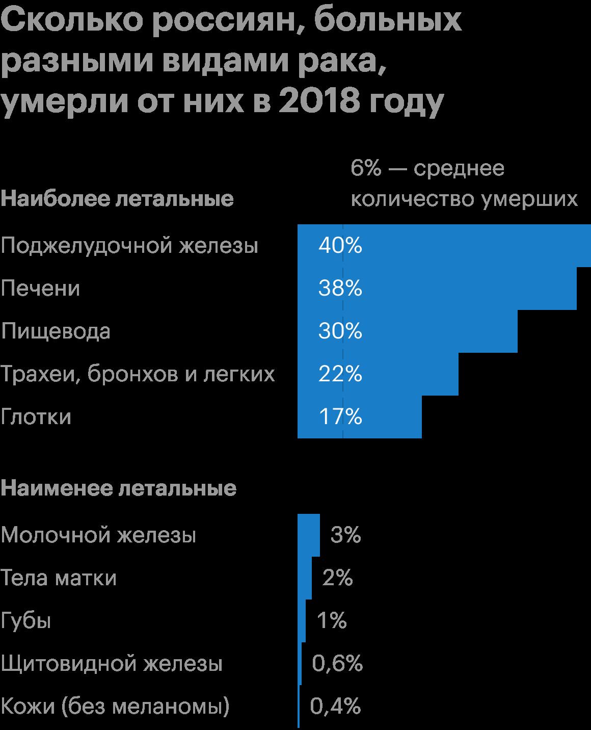 Источник: RT со ссылкой на Минздрав России