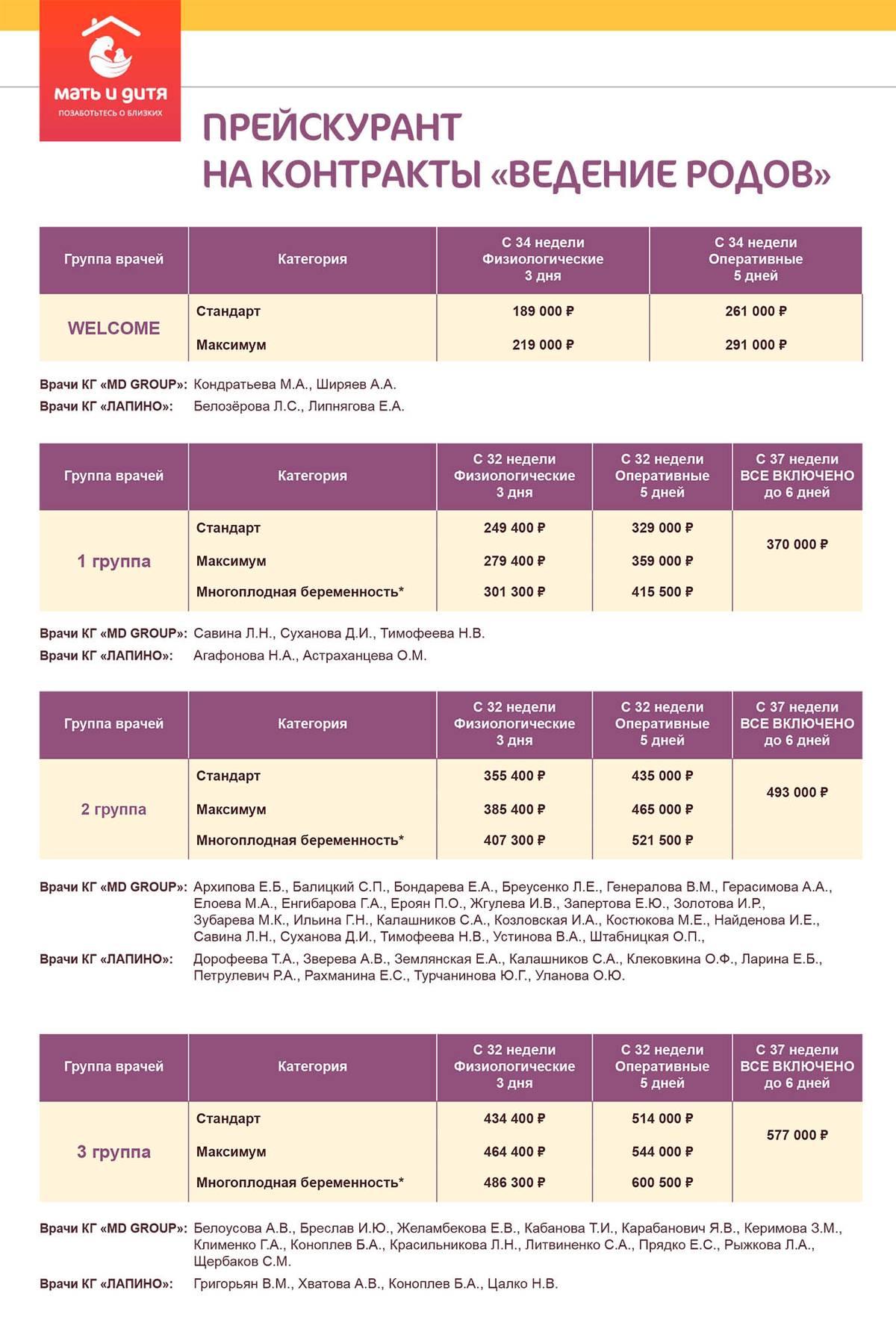 В частной клинике «Мать и дитя» стоимость естественных родов начинается с 189 000<span class=ruble>Р</span>, а оперативных — с 219 000<span class=ruble>Р</span>