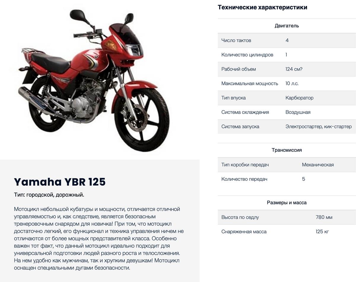 Это Yamaha YBR 125, на котором я начинала