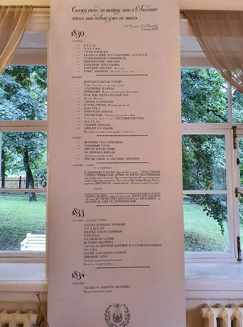 Произведения Пушкина, которые он написал в Болдине