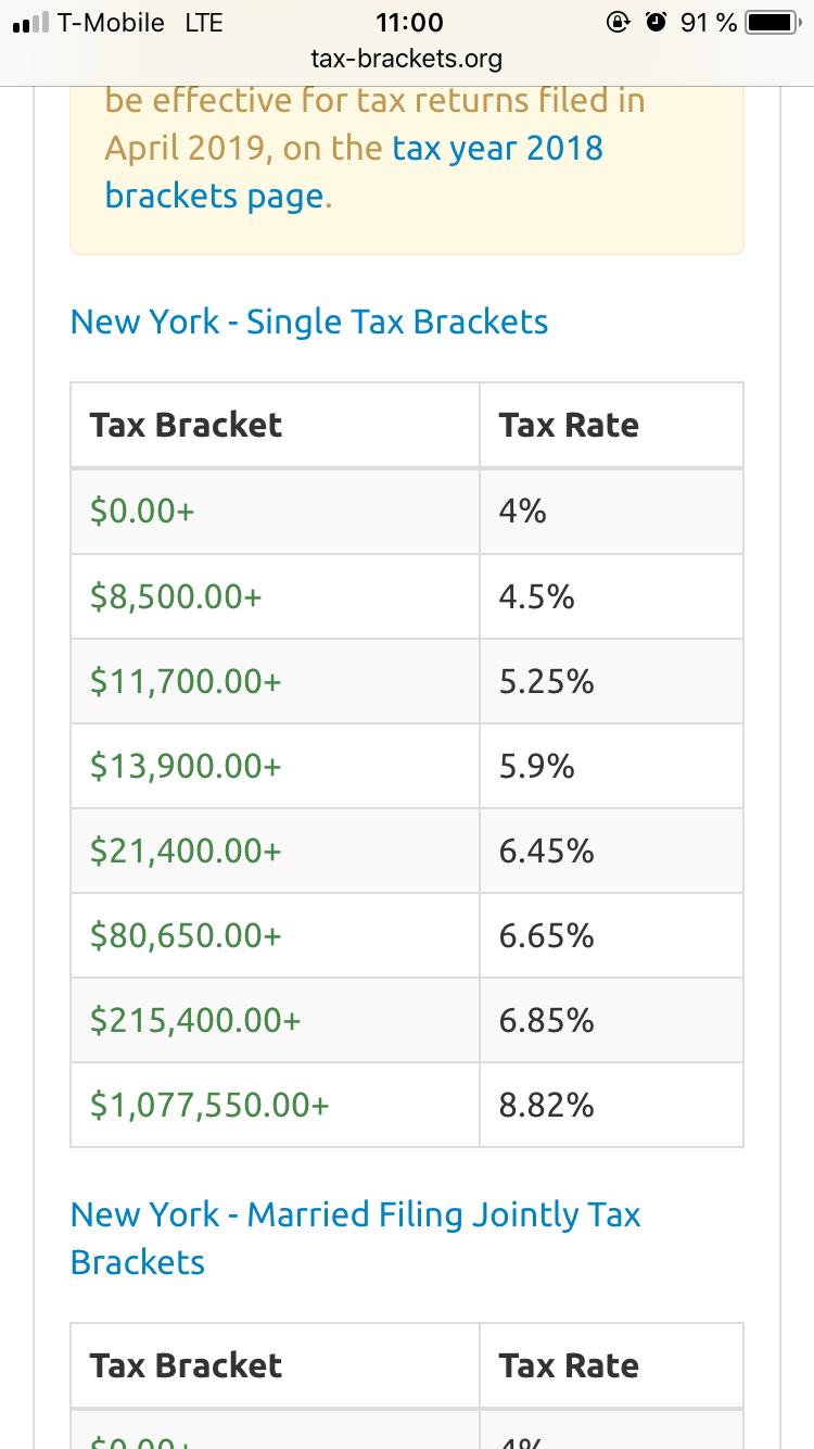 Это ставка налога штата на доходы для одиноких. В среднем налоги составляют примерно 30% от общей суммы вашего годового дохода