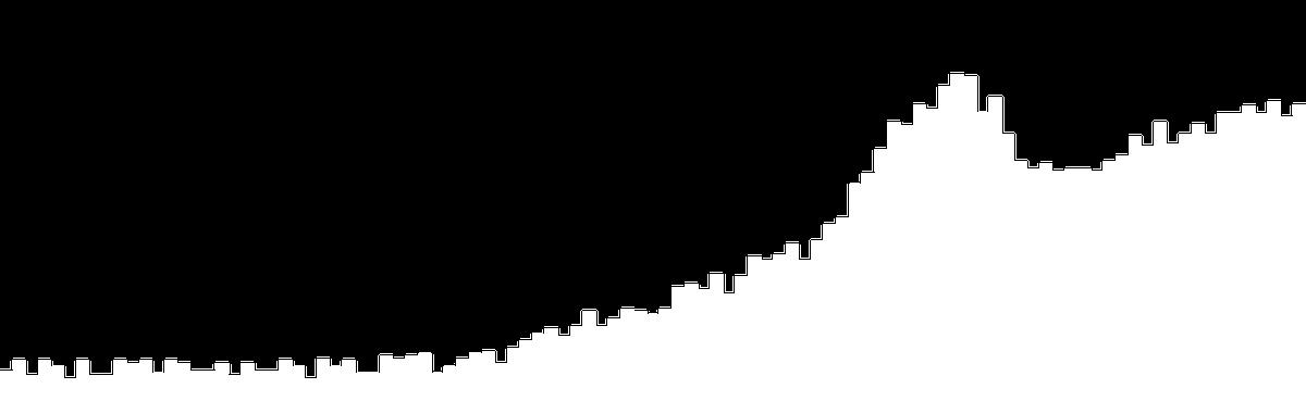 Новые ценные бумаги на Мосбирже за сентябрь 2019