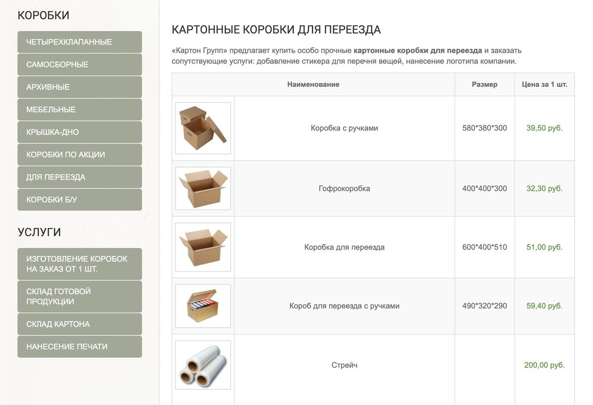 В специализированных фирмах можно даже купить коробки с ручками — чтобы удобнее было переносить. Источник: «Картон Групп»