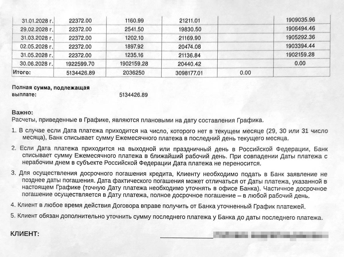 Неприятный сюрприз был в том, что последний платеж — в июне 2028года — должен был составить почти 2млн рублей. Получалось, что все остальное время я платил только проценты!