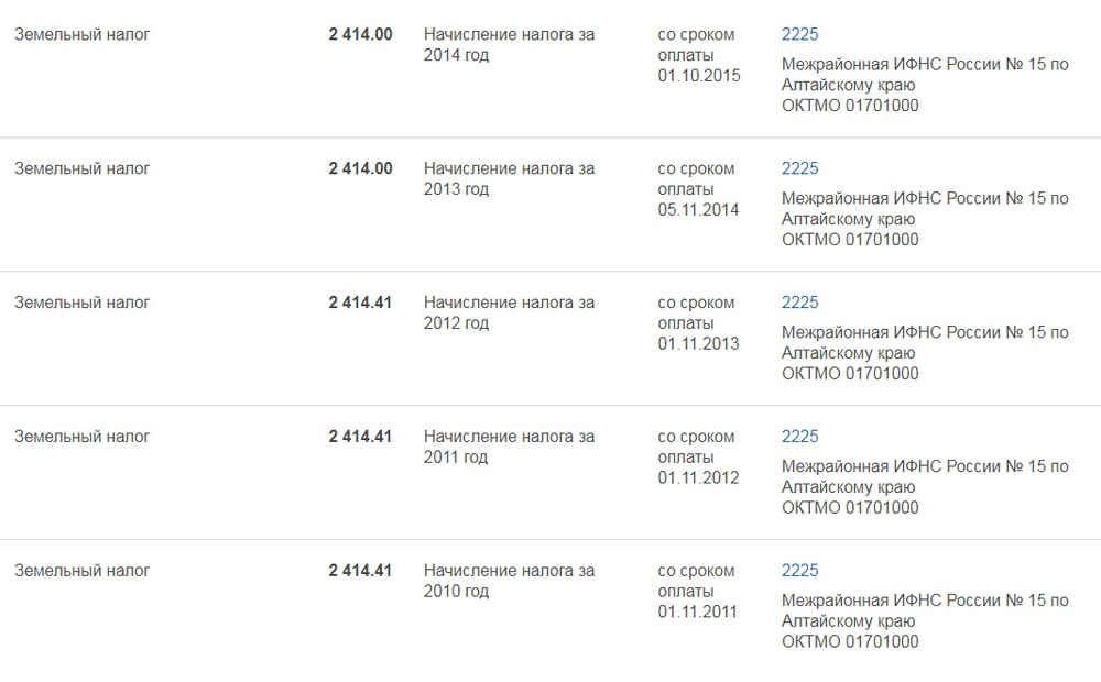 В 2011&nbsp;году земельный налог составлял почти 2415<span class=ruble>Р</span>