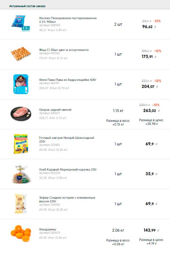 Список покупок в «Перекрестке»