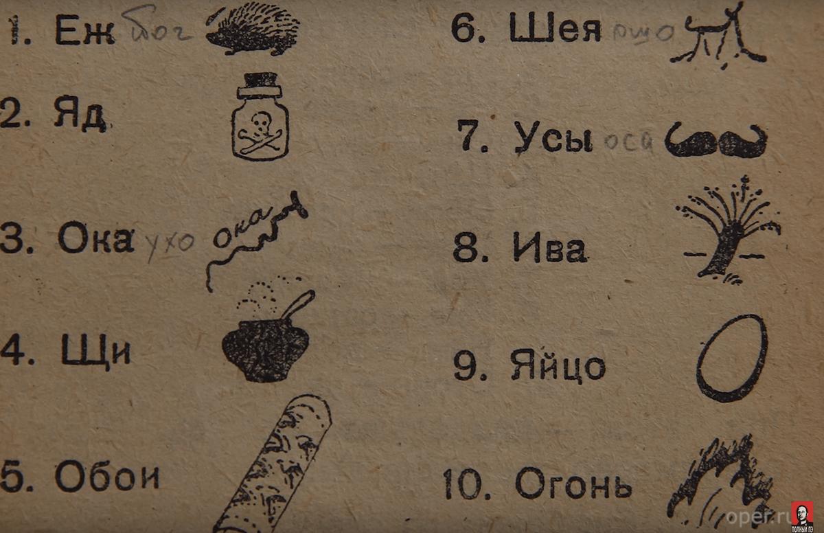 Я узнал об этом способе из видео Дмитрия Пучкова. Оттуда же взял иллюстрации. На этой показаны счетные слова для первого десятка. С помощью таблички можно придумать и запомнить и сто, и тысячу счетных слов, с помощью которых затем составлять фразы