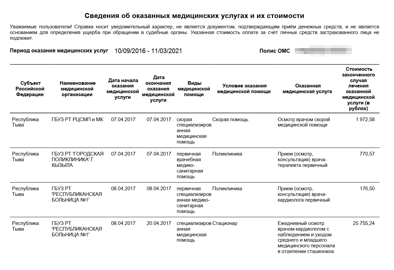 Это не мои сведения, они просто показаны для&nbsp;примера. Но&nbsp;по&nbsp;ним видно, что&nbsp;медицинская помощь совсем не&nbsp;бесплатная. Например, вызов скорой стоит около 2000&nbsp;<span class=ruble>Р</span>, а&nbsp;12&nbsp;дней лечения в&nbsp;стационаре — больше 25&nbsp;000&nbsp;<span class=ruble>Р</span>. В&nbsp;моем случае затраты были намного выше, и&nbsp;я совсем не&nbsp;уверена, что смогла&nbsp;бы их оплатить из&nbsp;собственного кармана